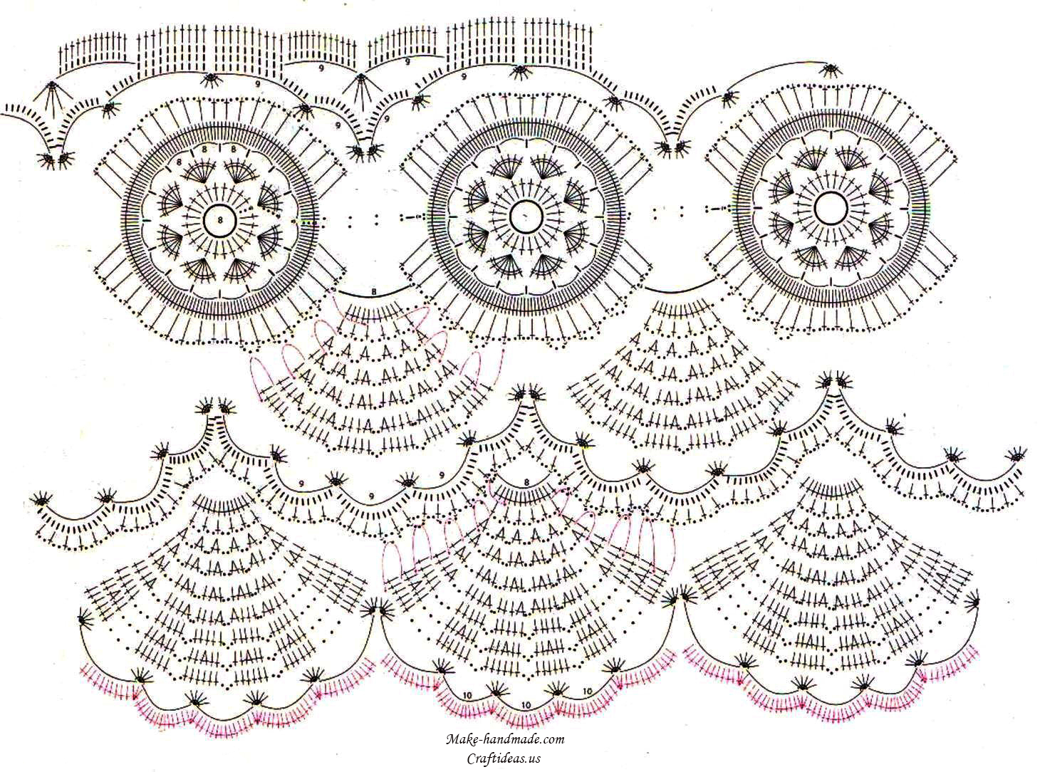 Crochet so beauty and charming dress for women craft ideas crochet charming dress for women diagram ccuart Choice Image
