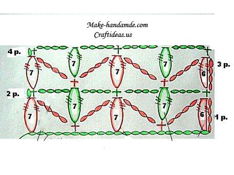 crochet popcorn stitch chart