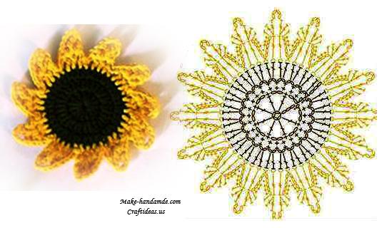 crochet sunflower chart for accessories