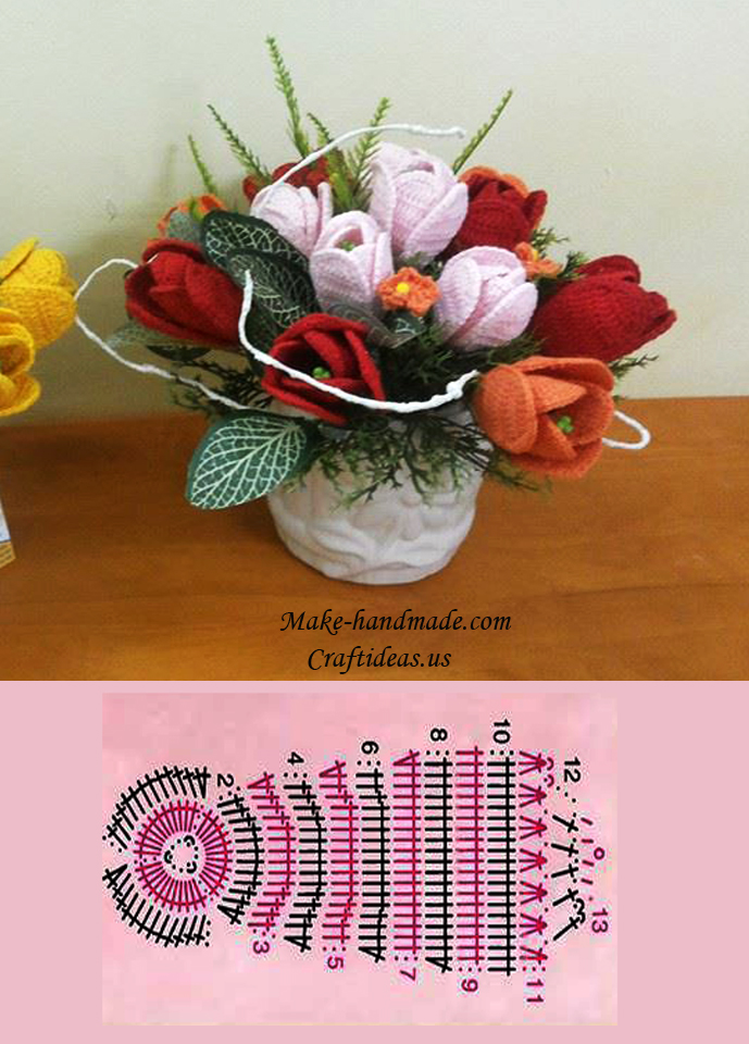 Craft ideas crafts for kids hobbycraft crochet cute tulip flower chart ccuart Gallery