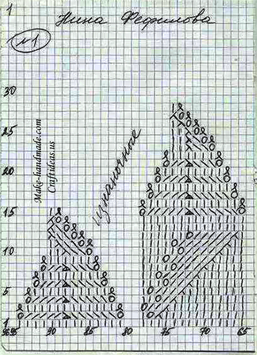 knitting cable leaves chart