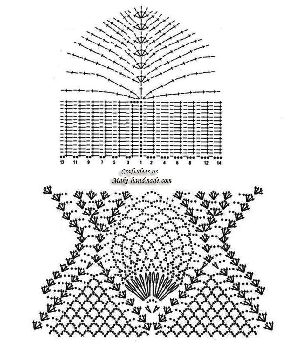 Crochet - Craft Ideas