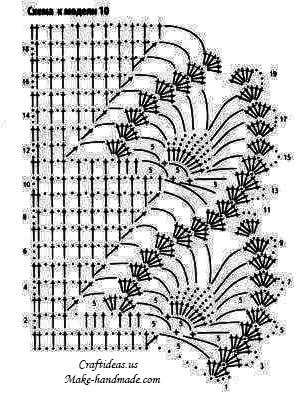 Scarf and shawl - Craft Ideas