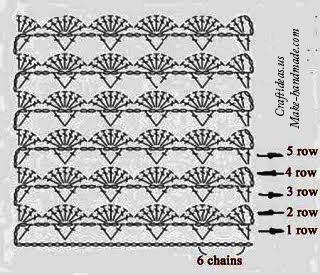 Crochet border for kinini and top chart