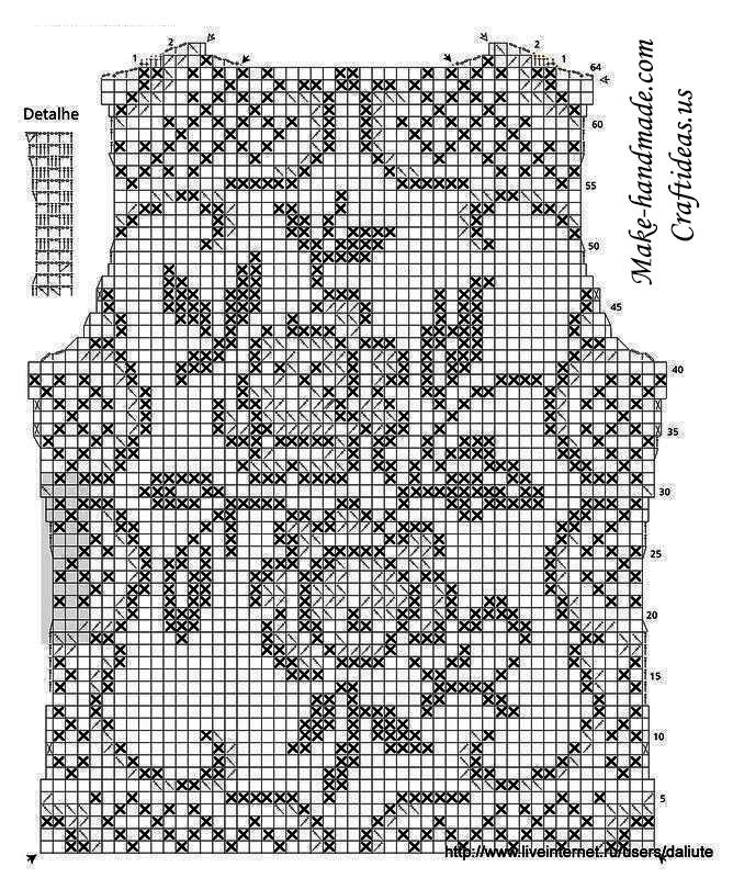 how to write crochet charts