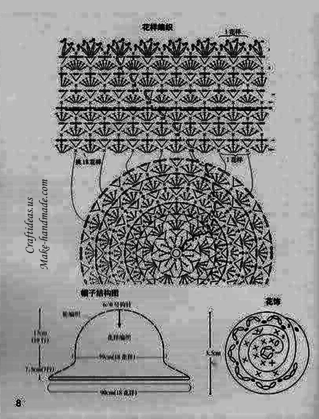 crochet-cute-baby-hat-chart