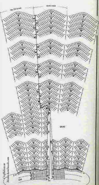 crochet-cute-baby-dress-and-vest-chart
