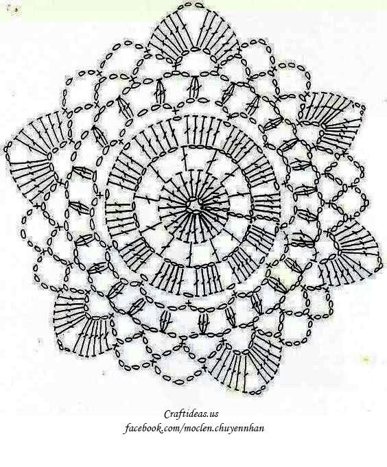 Crochet chart for beauty croptop for girl