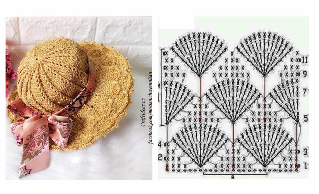 Crochet chart for beauty hat