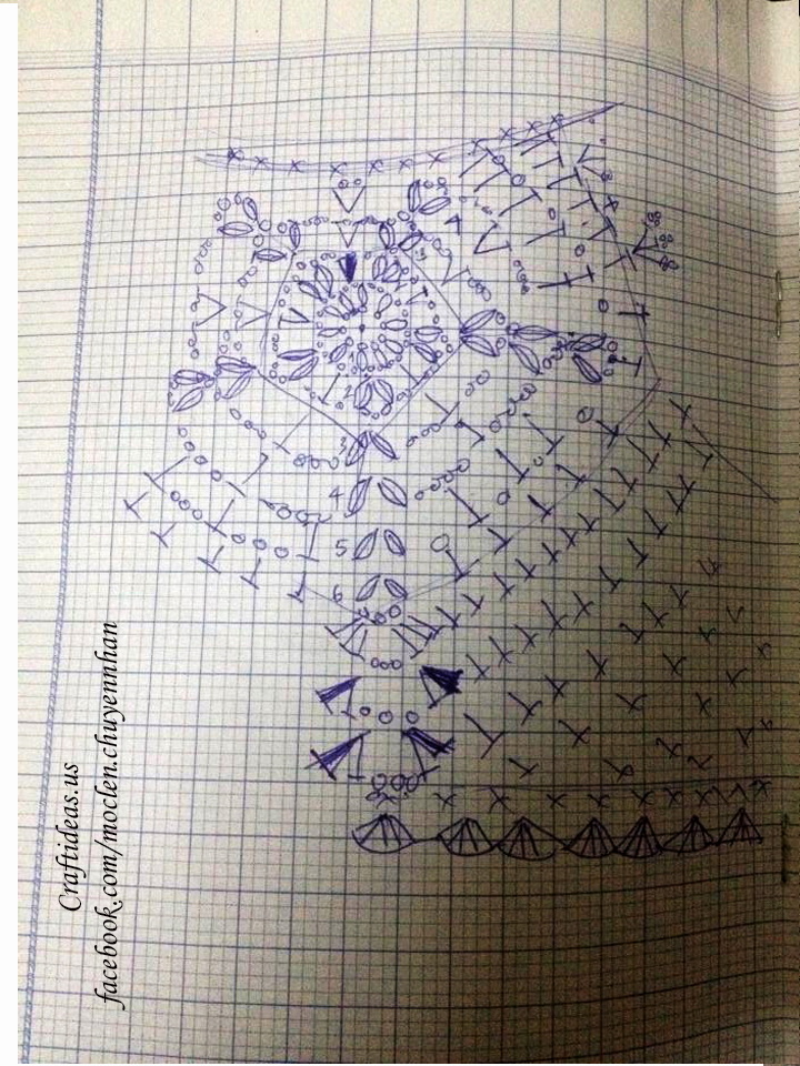 Crochet chart for hexagon flower of bikini