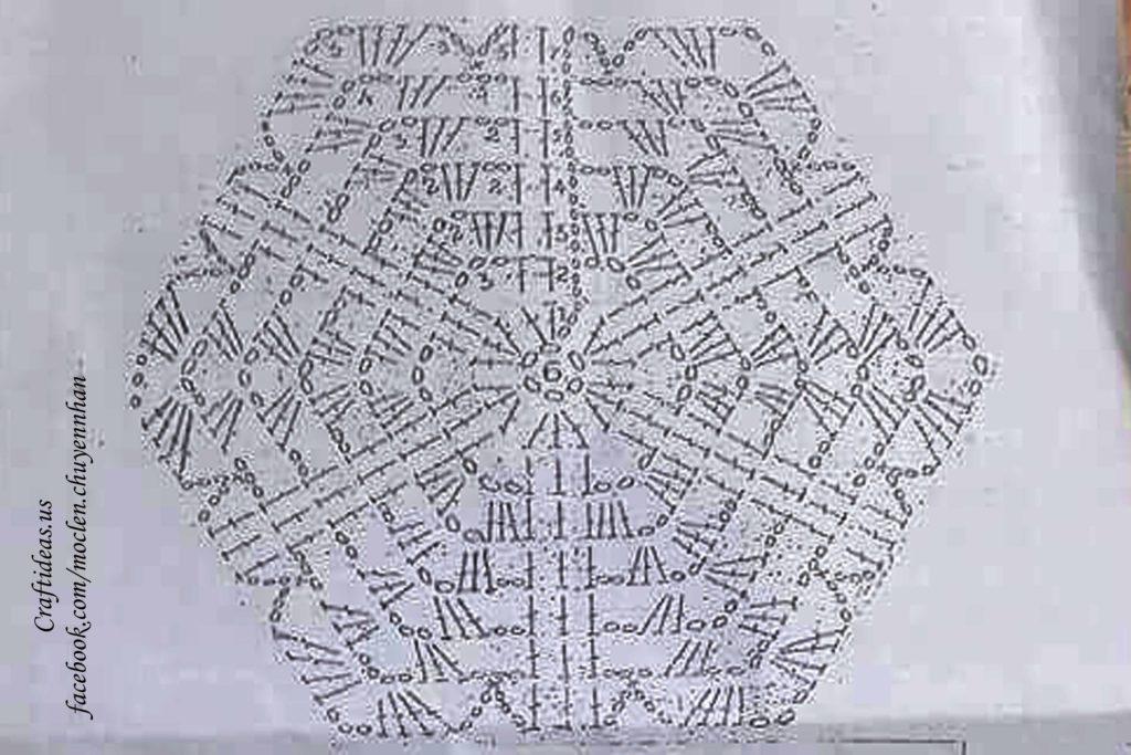 Crochet snowflakes dishcloths chart